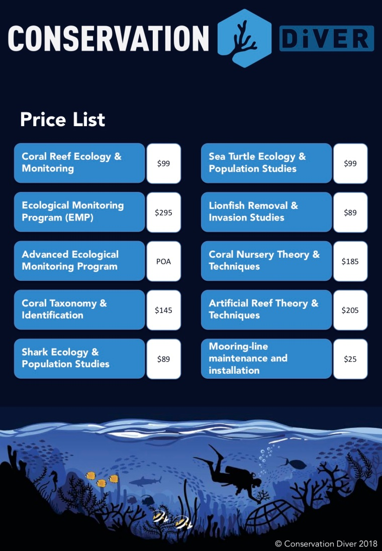 Posters_Price List A4 2